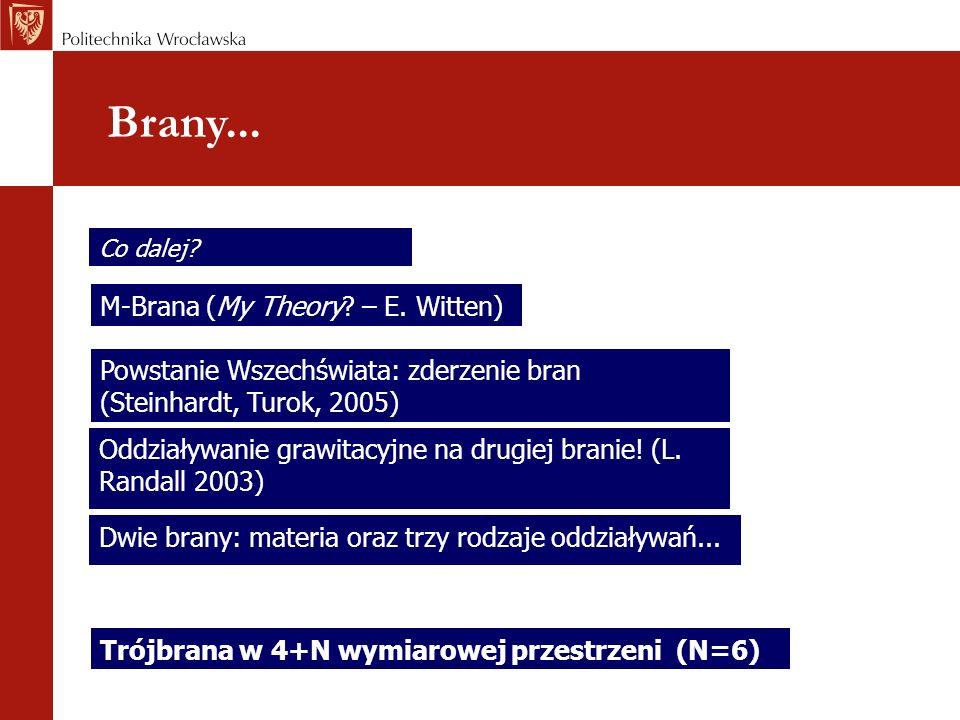 Brany... M-Brana (My Theory – E. Witten)
