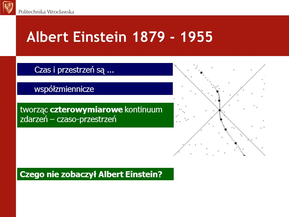 Albert Einstein 1879 - 1955 Czas i przestrzeń są ... współzmiennicze