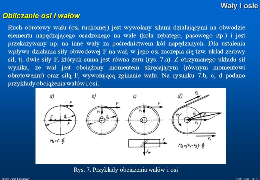 Obliczanie osi i wałów