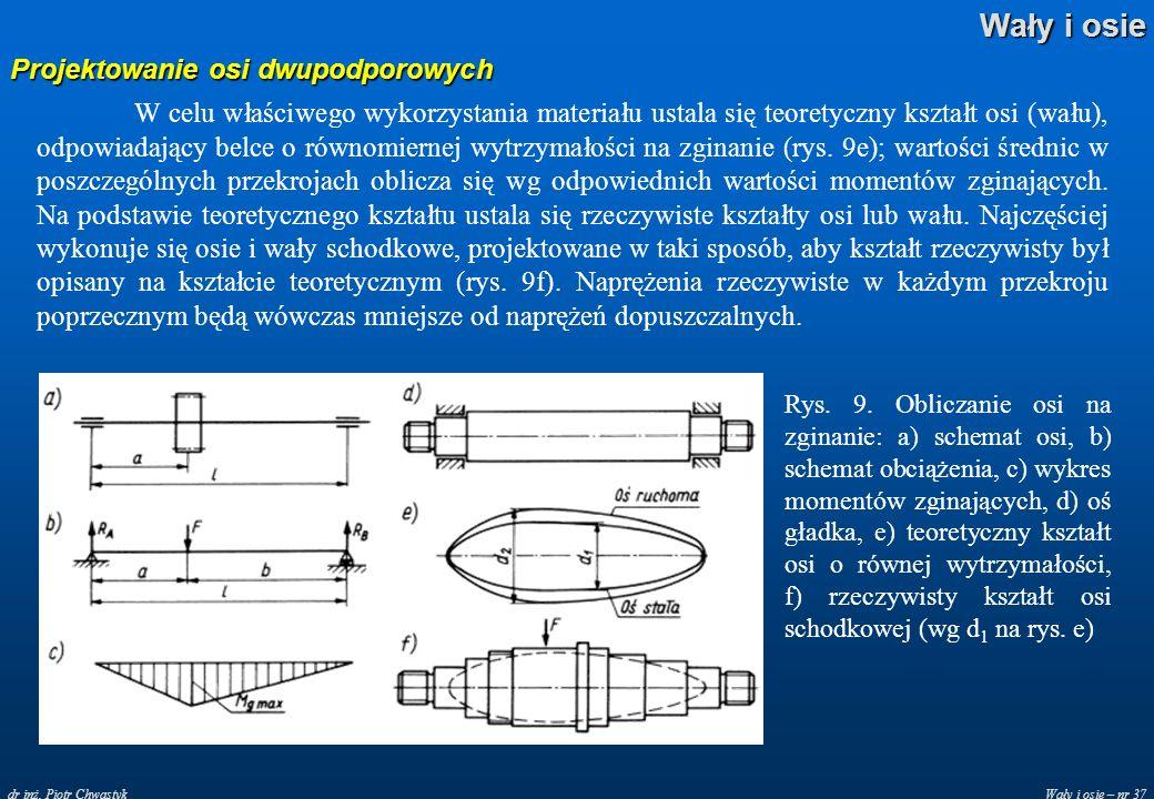 Projektowanie osi dwupodporowych