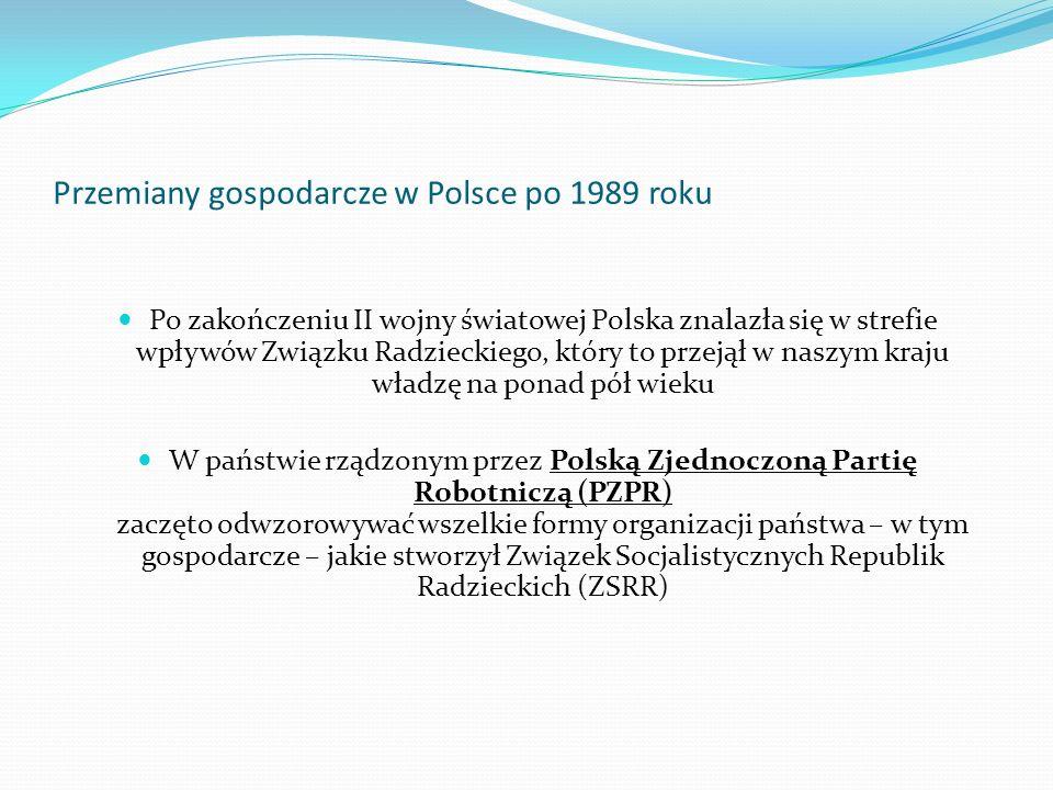 Przemiany gospodarcze w Polsce po 1989 roku