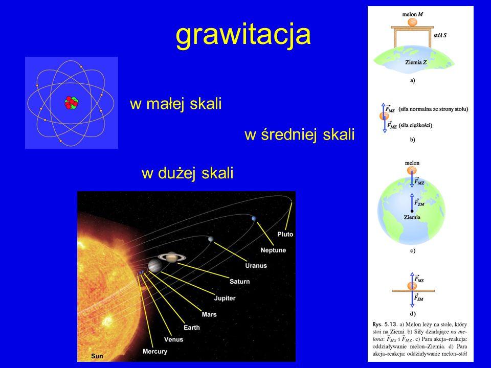 grawitacja w małej skali w średniej skali w dużej skali