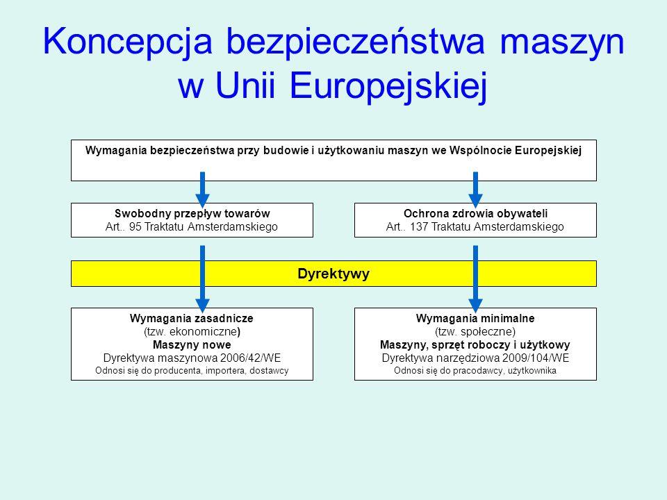 Koncepcja bezpieczeństwa maszyn w Unii Europejskiej
