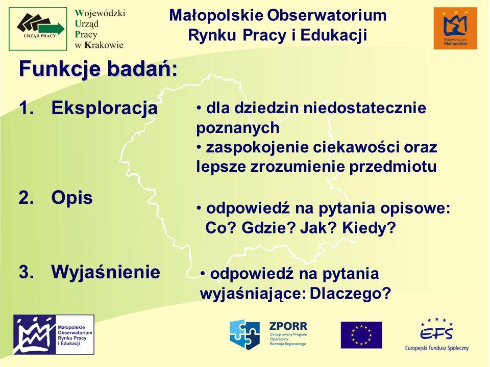 Małopolskie Obserwatorium Rynku Pracy i Edukacji