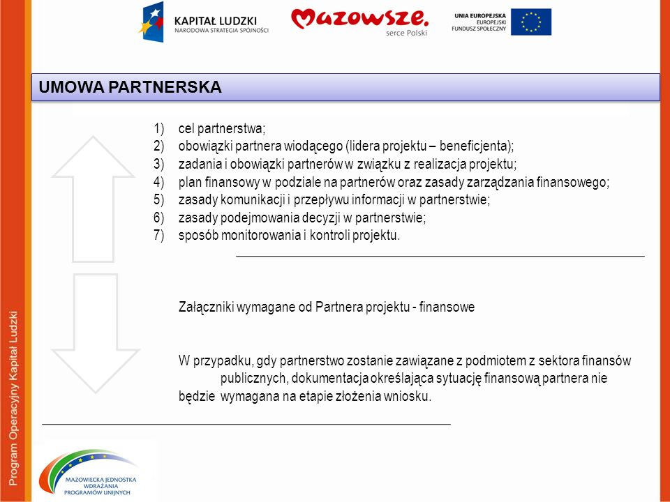 UMOWA PARTNERSKA cel partnerstwa;