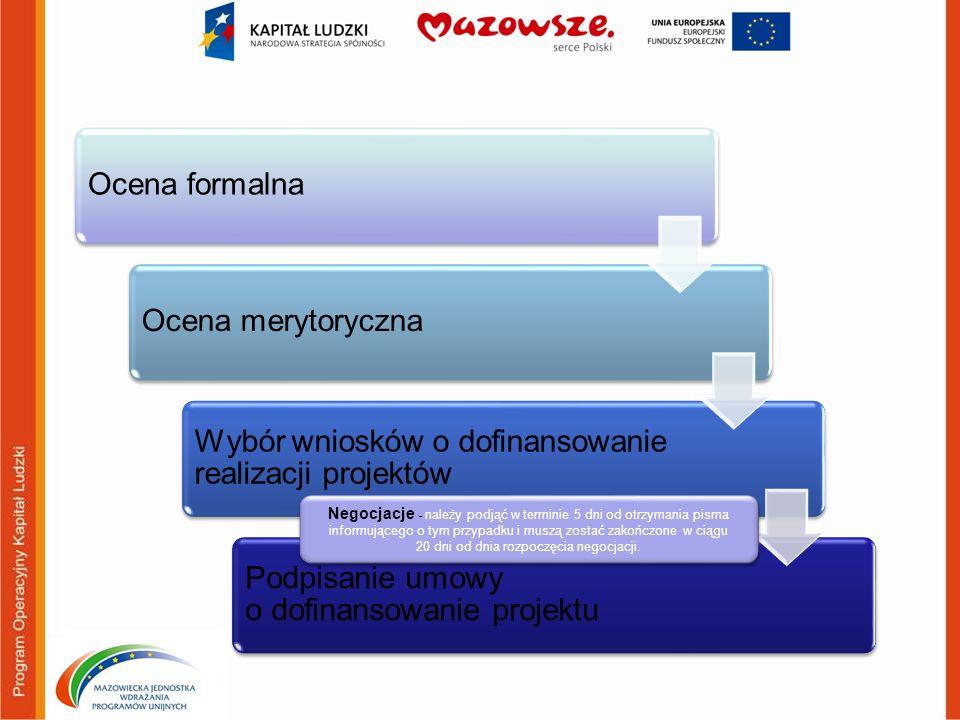Ocena formalnaOcena merytoryczna. Wybór wniosków o dofinansowanie realizacji projektów. Podpisanie umowy o dofinansowanie projektu.