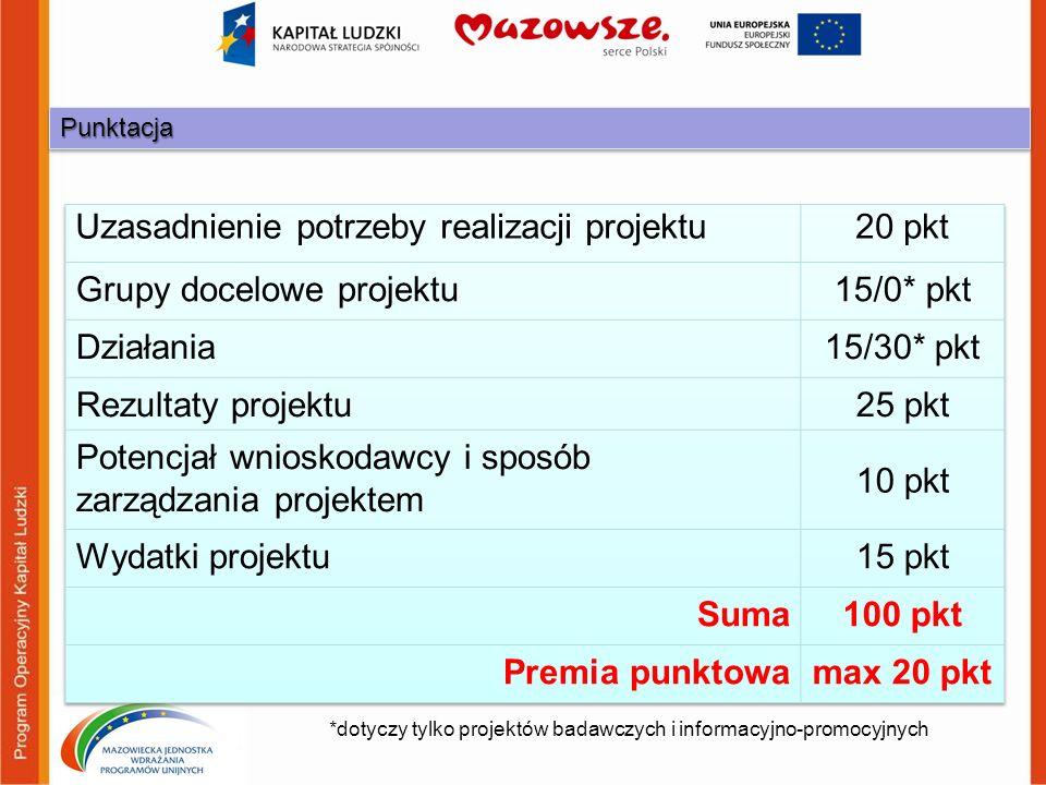 Uzasadnienie potrzeby realizacji projektu 20 pkt