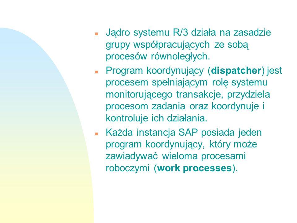 Jądro systemu R/3 działa na zasadzie grupy współpracujących ze sobą procesów równoległych.