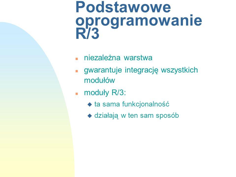 Podstawowe oprogramowanie R/3