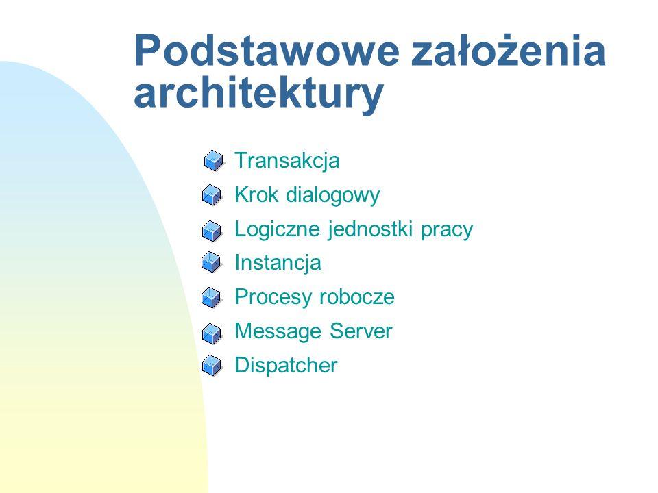 Podstawowe założenia architektury
