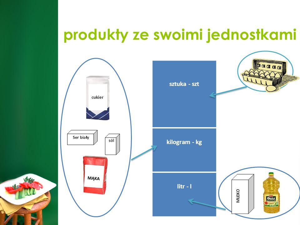 produkty ze swoimi jednostkami
