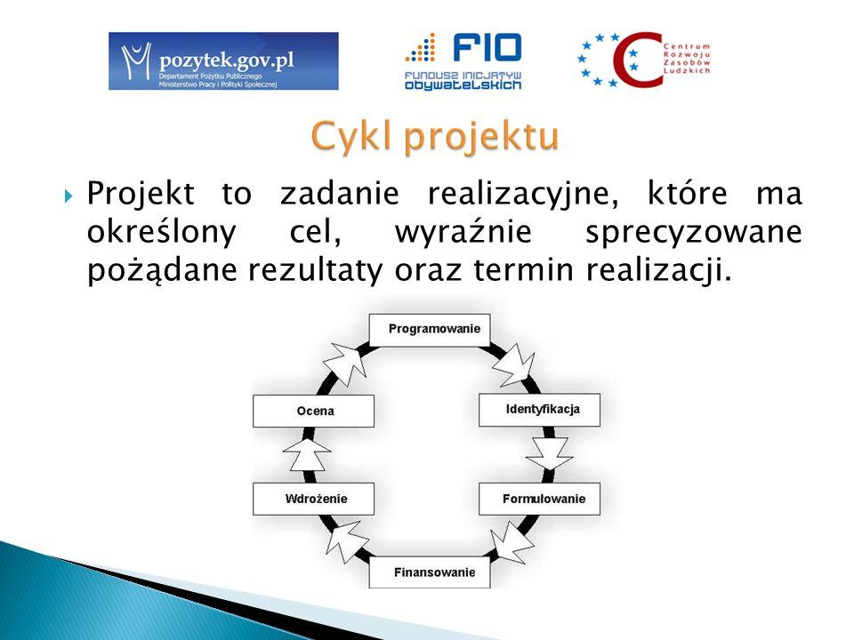 Cykl projektu Projekt to zadanie realizacyjne, które ma określony cel, wyraźnie sprecyzowane pożądane rezultaty oraz termin realizacji.