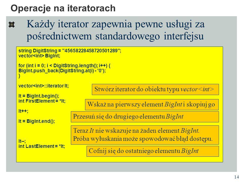 Operacje na iteratorach