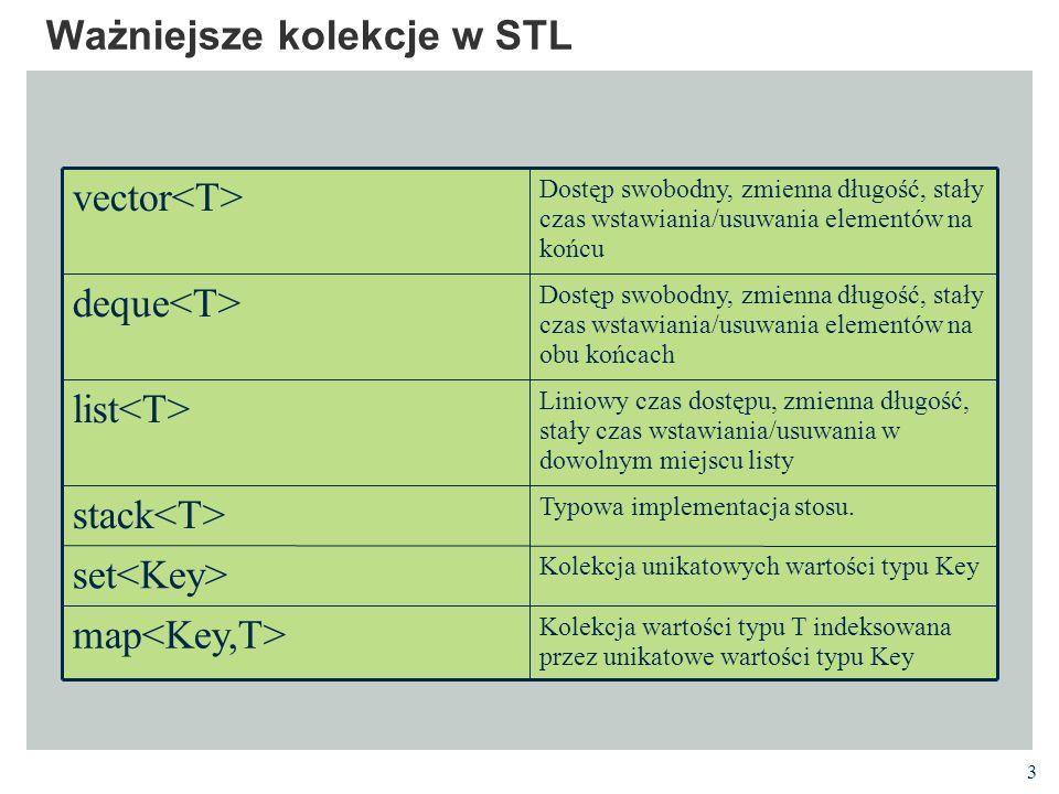 Ważniejsze kolekcje w STL