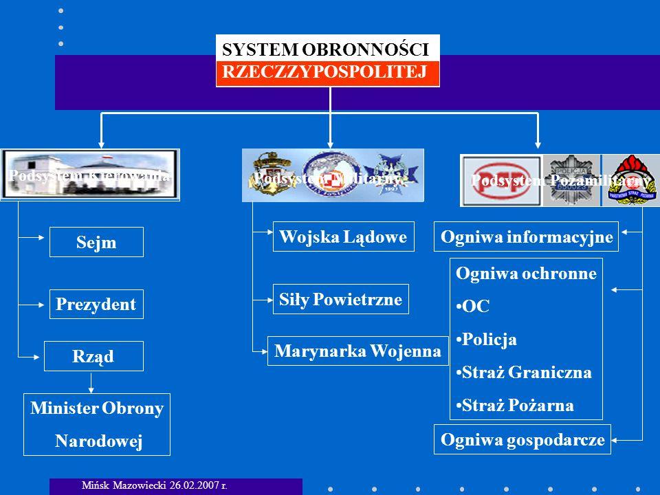 Podsystem Pozamilitarny