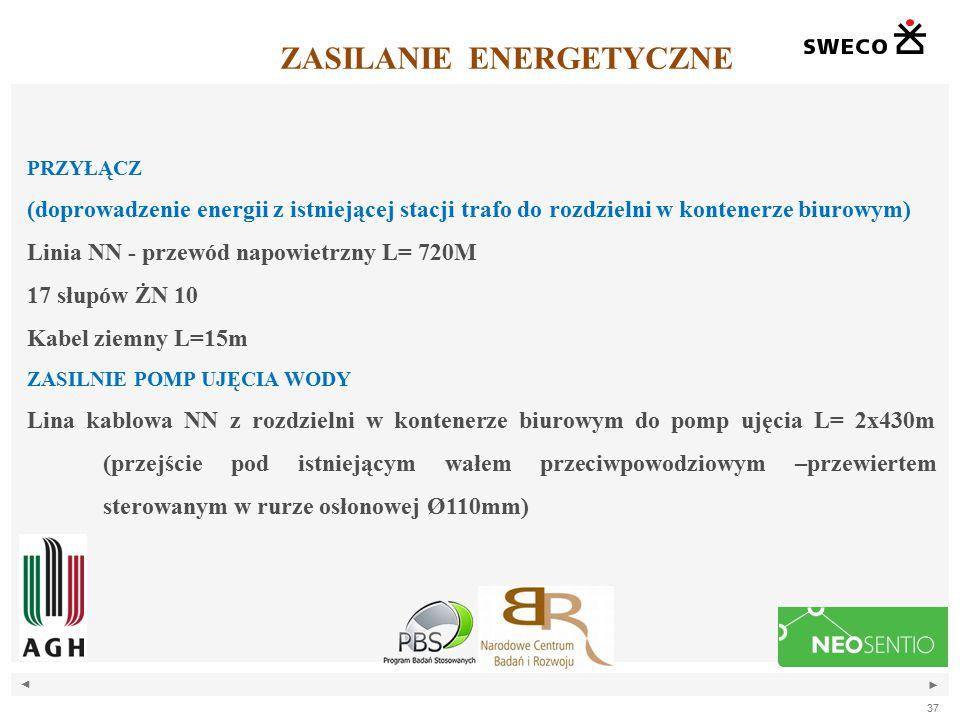 ZASILANIE ENERGETYCZNE