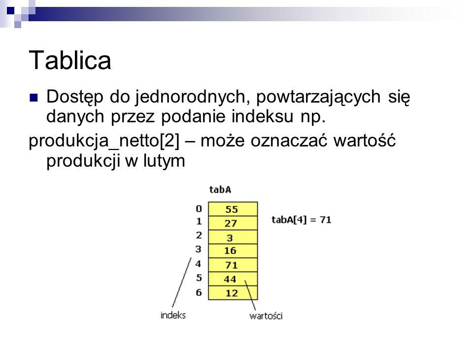 Tablica Dostęp do jednorodnych, powtarzających się danych przez podanie indeksu np.