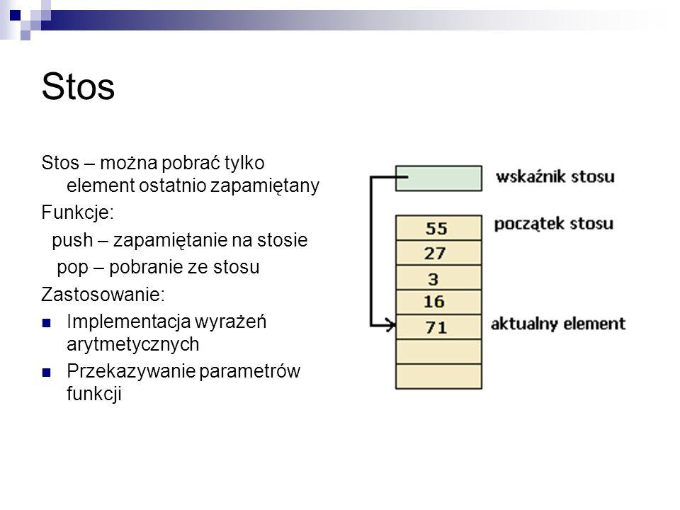 Stos Stos – można pobrać tylko element ostatnio zapamiętany Funkcje: