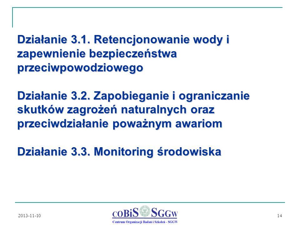 Działanie 3.1. Retencjonowanie wody i zapewnienie bezpieczeństwa przeciwpowodziowego Działanie 3.2. Zapobieganie i ograniczanie skutków zagrożeń naturalnych oraz przeciwdziałanie poważnym awariom Działanie 3.3. Monitoring środowiska
