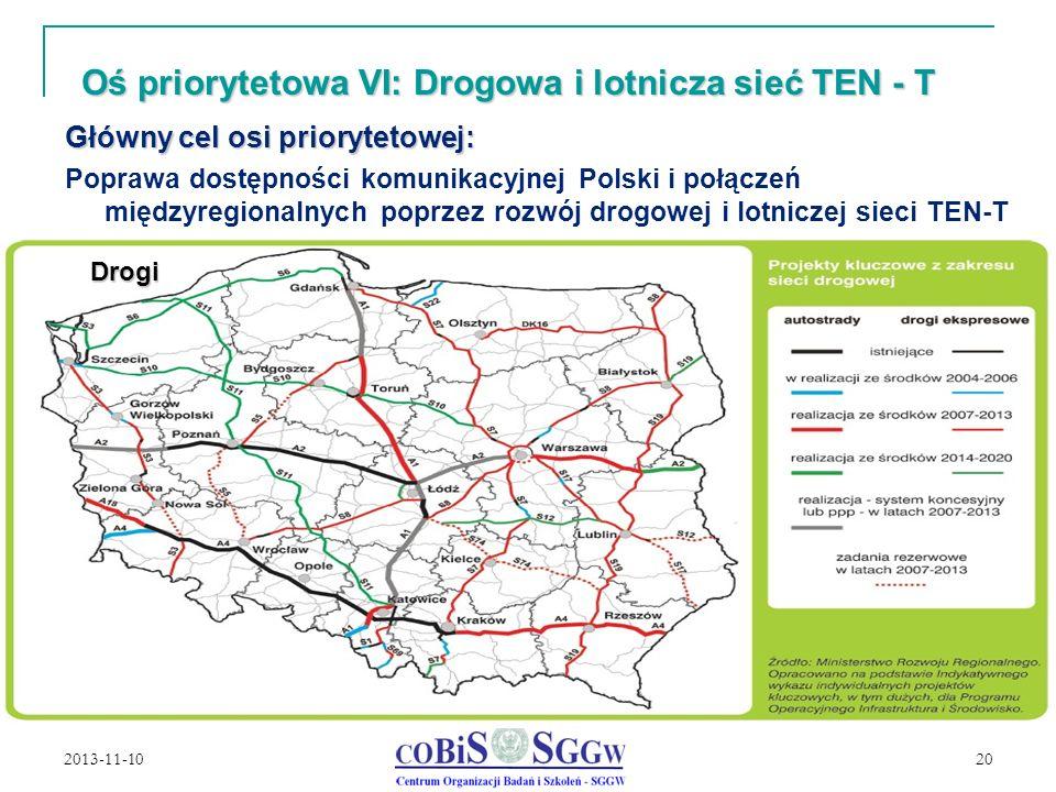 Oś priorytetowa VI: Drogowa i lotnicza sieć TEN - T