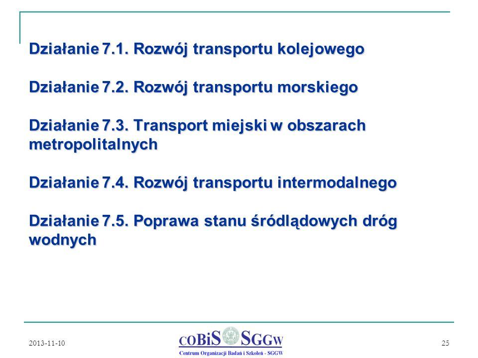 Działanie 7. 1. Rozwój transportu kolejowego Działanie 7. 2