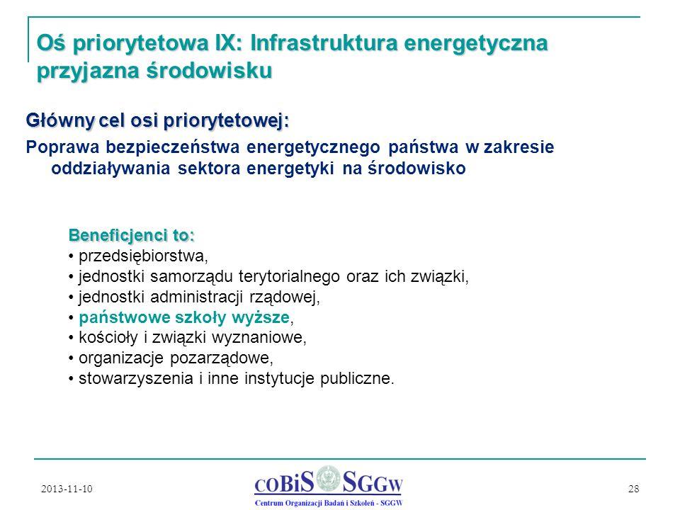 Oś priorytetowa IX: Infrastruktura energetyczna przyjazna środowisku
