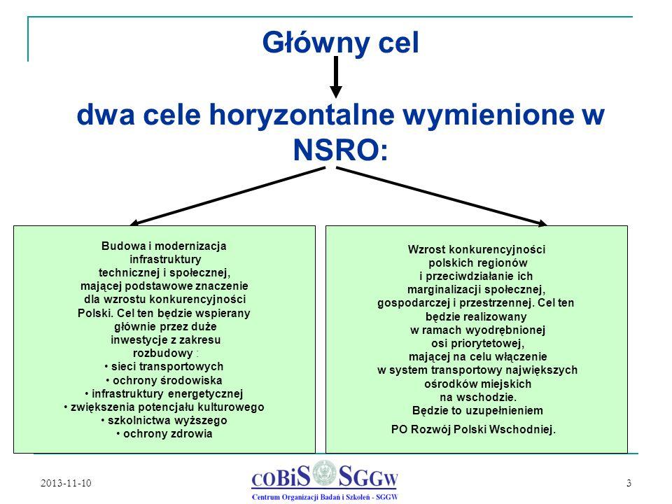 Główny cel dwa cele horyzontalne wymienione w NSRO: