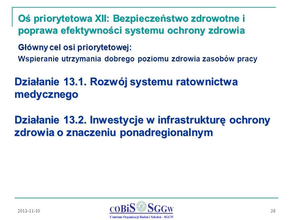 Oś priorytetowa XII: Bezpieczeństwo zdrowotne i poprawa efektywności systemu ochrony zdrowia