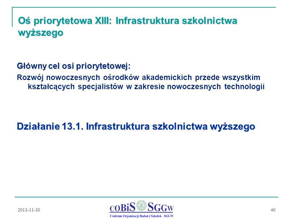 Oś priorytetowa XIII: Infrastruktura szkolnictwa wyższego