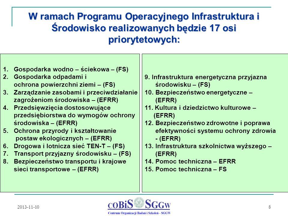 W ramach Programu Operacyjnego Infrastruktura i Środowisko realizowanych będzie 17 osi priorytetowych: