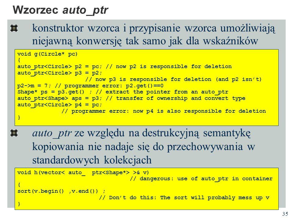 Wzorzec auto_ptr konstruktor wzorca i przypisanie wzorca umożliwiają niejawną konwersję tak samo jak dla wskaźników.