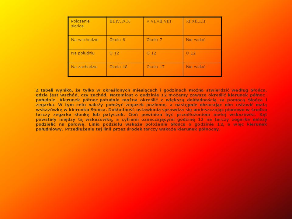 Położenie słońca III,IV,IX,X. V,VI,VII,VIII. XI,XII,I,II. Na wschodzie. Około 6. Około 7. Nie widać.