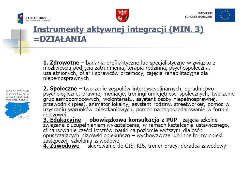 Instrumenty aktywnej integracji (MIN. 3) =DZIAŁANIA