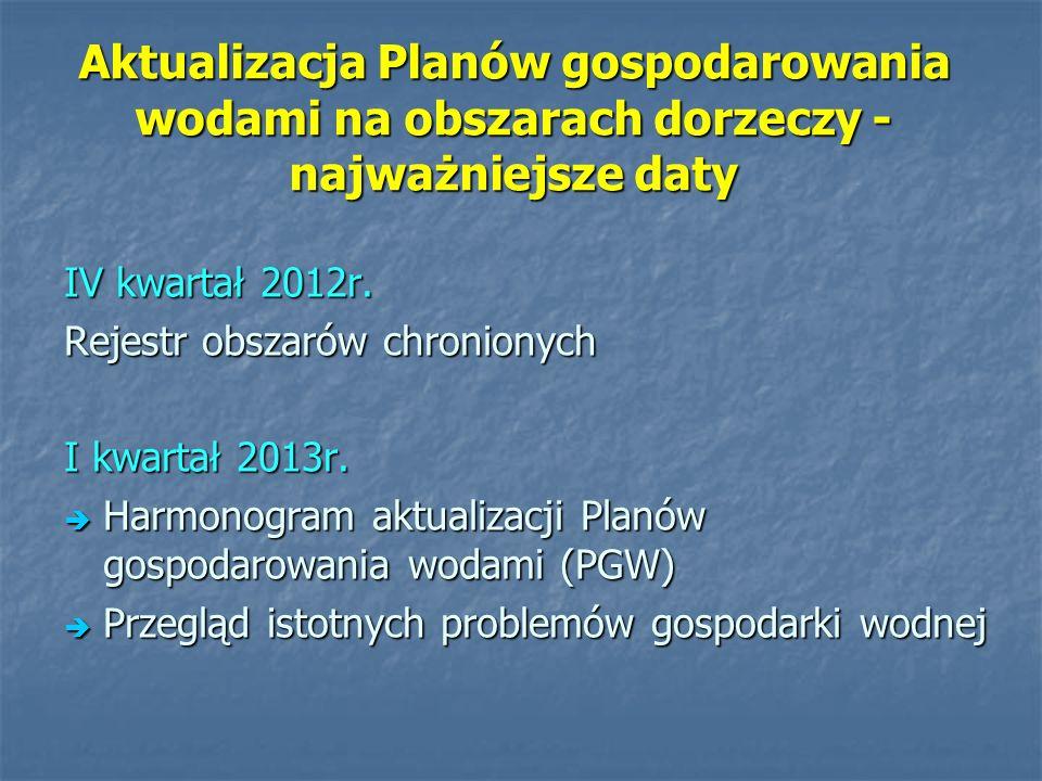 Aktualizacja Planów gospodarowania wodami na obszarach dorzeczy - najważniejsze daty