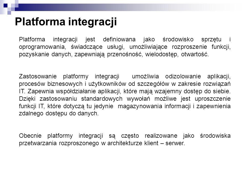 Platforma integracji