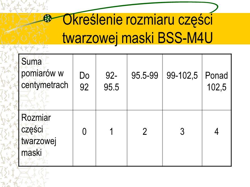 Określenie rozmiaru części twarzowej maski BSS-M4U