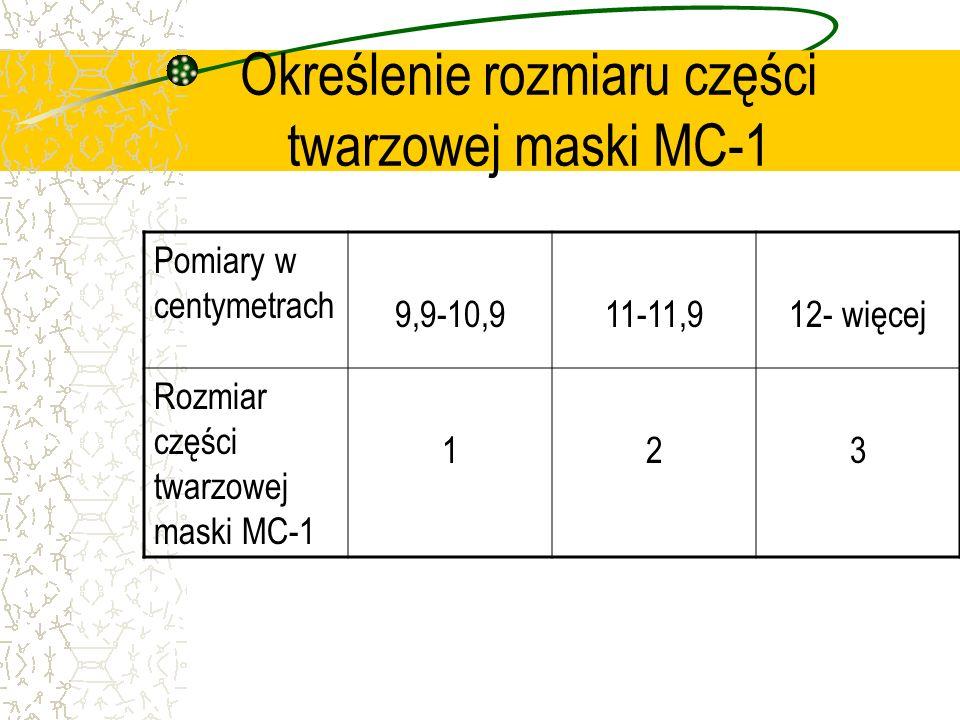 Określenie rozmiaru części twarzowej maski MC-1