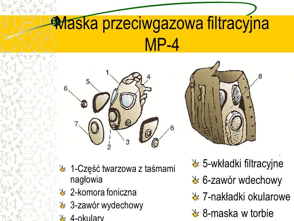 Maska przeciwgazowa filtracyjna MP-4