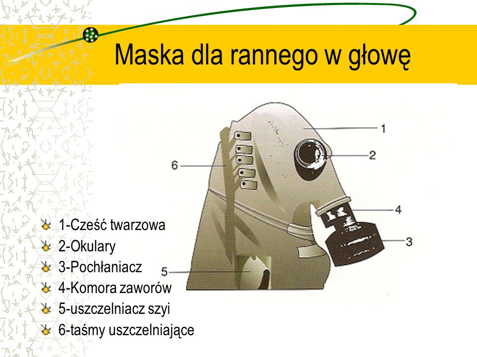 Maska dla rannego w głowę