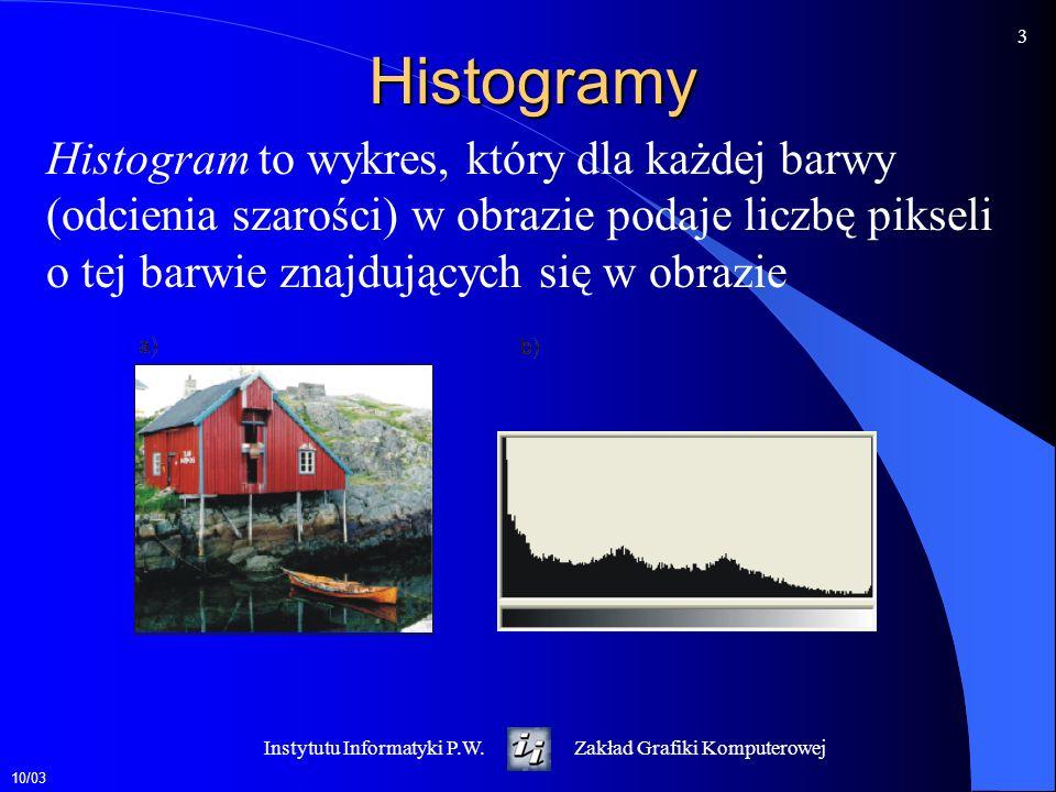 Histogramy Histogram to wykres, który dla każdej barwy (odcienia szarości) w obrazie podaje liczbę pikseli o tej barwie znajdujących się w obrazie.