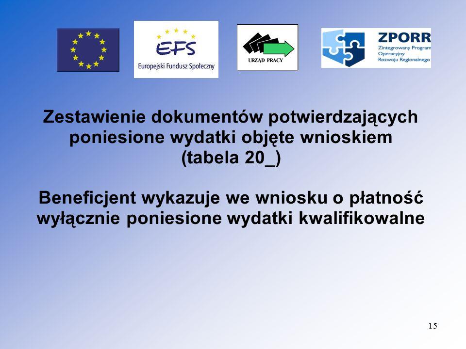 Zestawienie dokumentów potwierdzających poniesione wydatki objęte wnioskiem (tabela 20_) Beneficjent wykazuje we wniosku o płatność wyłącznie poniesione wydatki kwalifikowalne