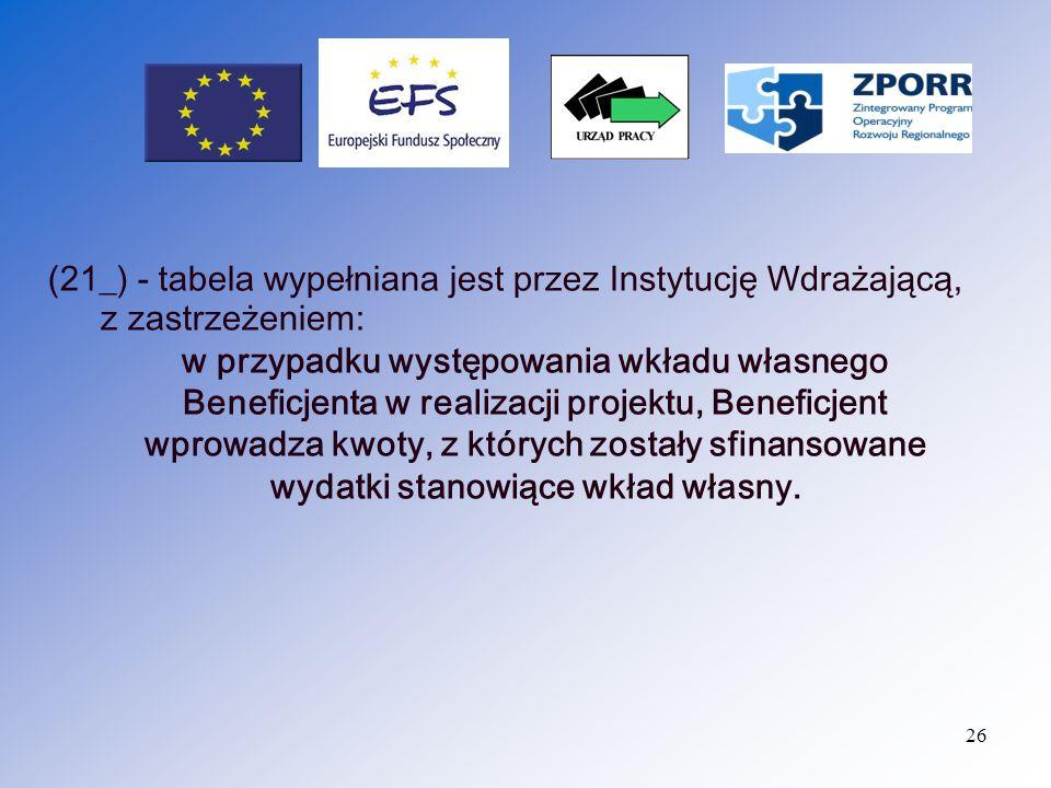 (21_) - tabela wypełniana jest przez Instytucję Wdrażającą, z zastrzeżeniem: