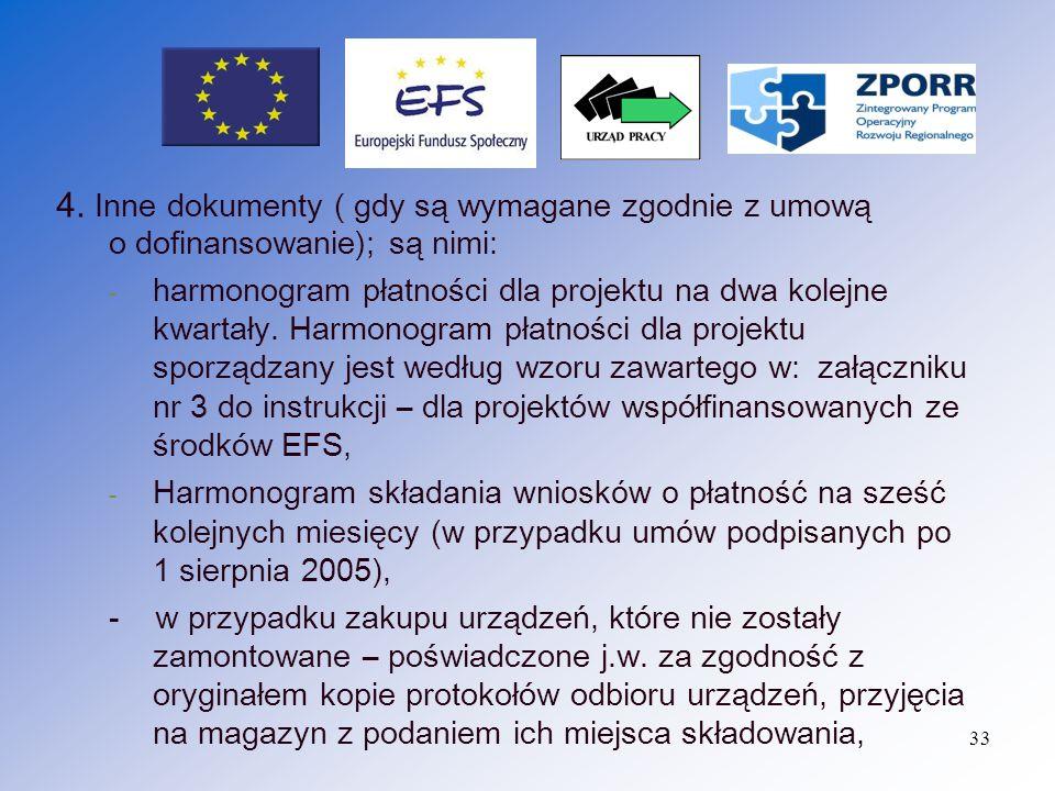 4. Inne dokumenty ( gdy są wymagane zgodnie z umową o dofinansowanie); są nimi: