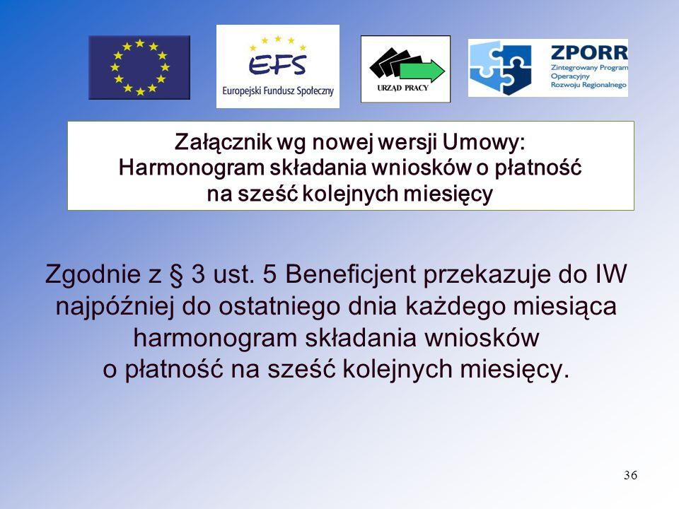 Załącznik wg nowej wersji Umowy: Harmonogram składania wniosków o płatność na sześć kolejnych miesięcy