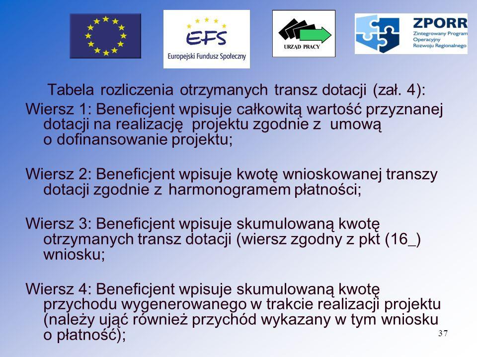 Tabela rozliczenia otrzymanych transz dotacji (zał. 4):