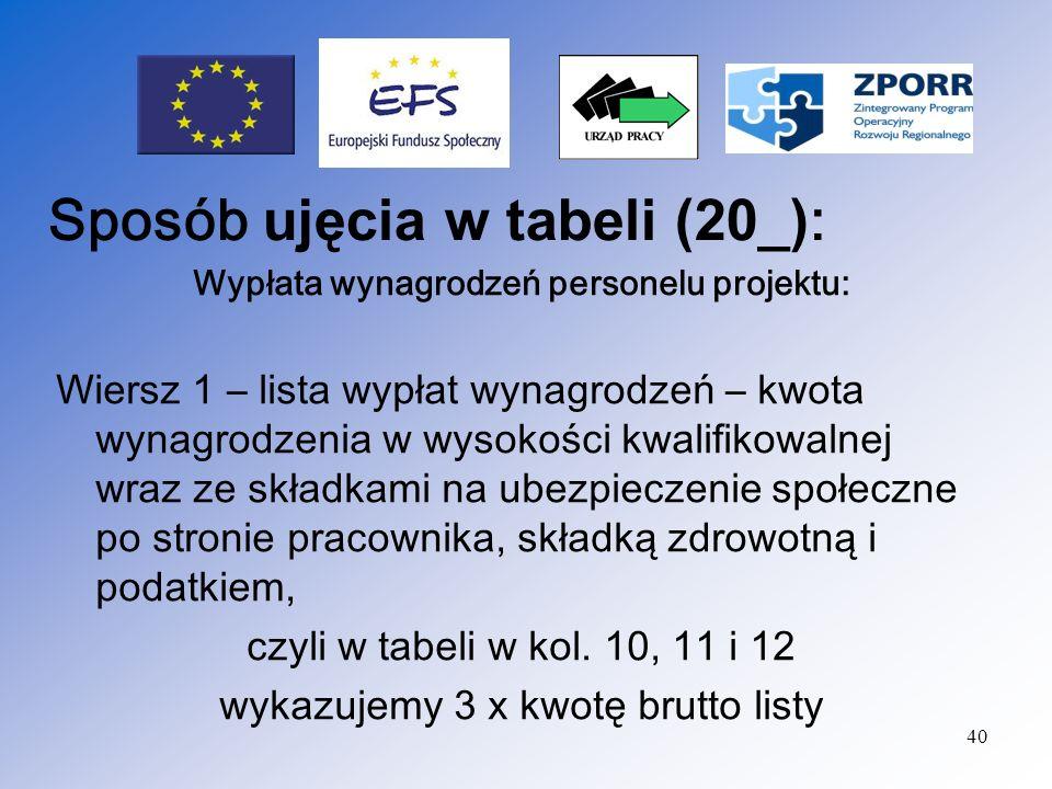 Sposób ujęcia w tabeli (20_):