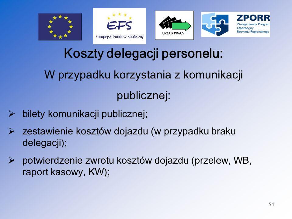 Koszty delegacji personelu: