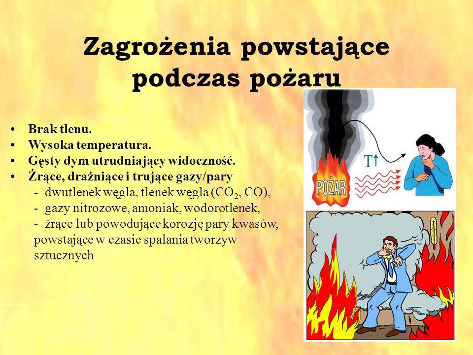 Zagrożenia powstające podczas pożaru