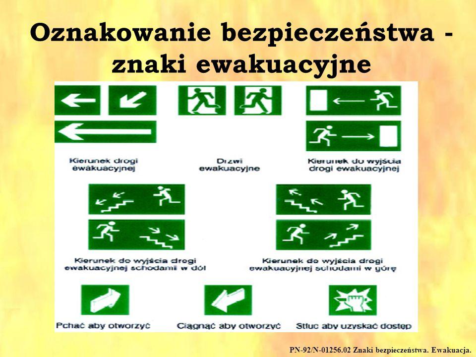 Oznakowanie bezpieczeństwa - znaki ewakuacyjne