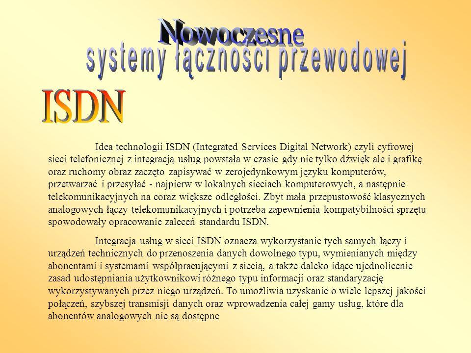 systemy łączności przewodowej